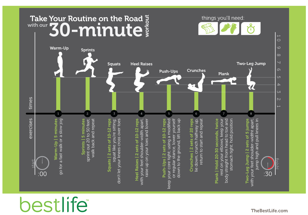 take-your-routine-on-the-road-with-our-30minute-workout_506320af36074