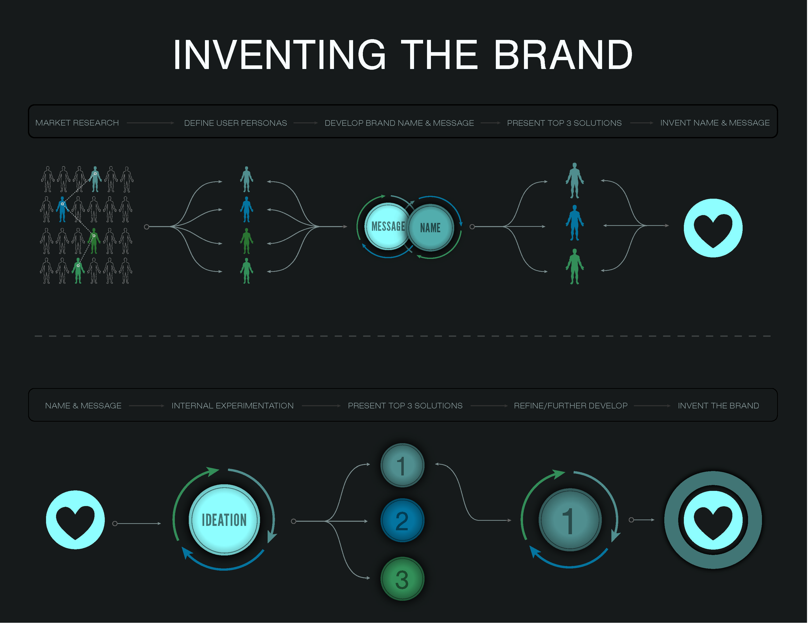 inventing-the-brand_50a1c45c77425