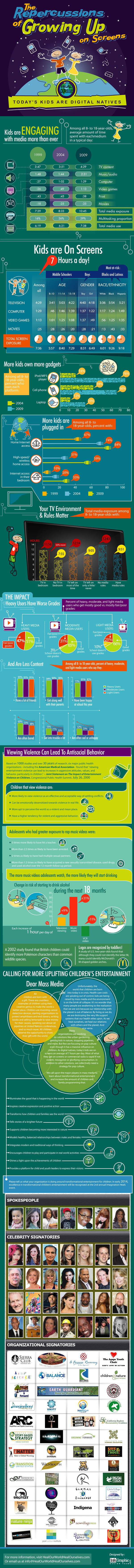 repercussions-of-growing-up-on-screens-infographic_518b856f6b1dc