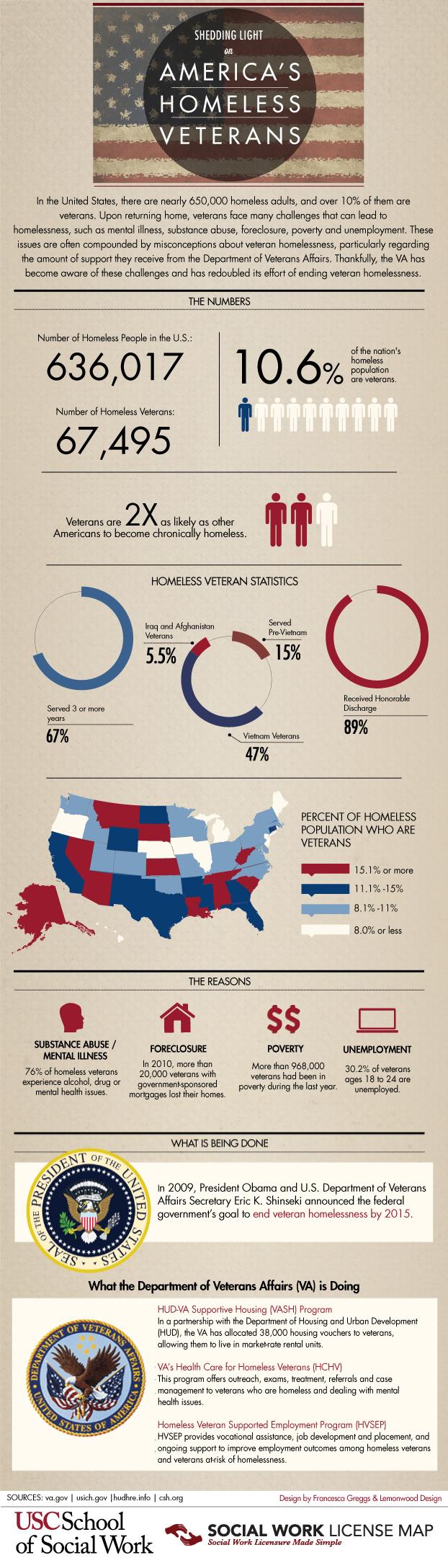 shedding-light-on-americas-homeless-veterans_50abb102213ed