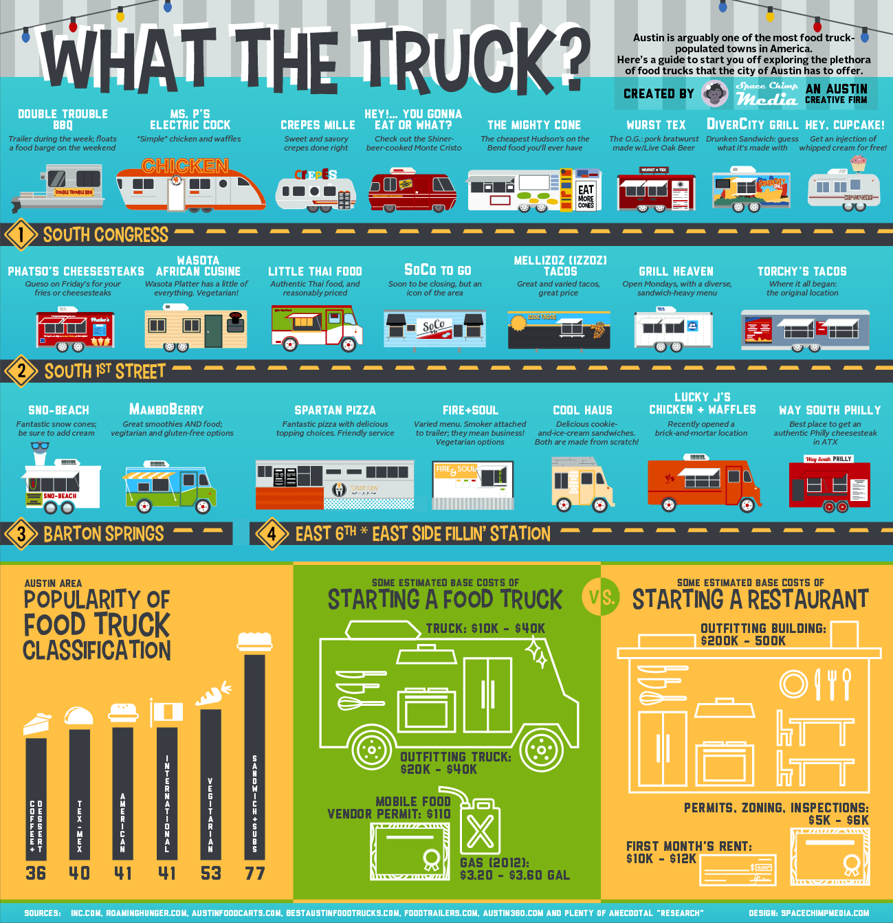 what-the-truck_50b4f01f88e2d