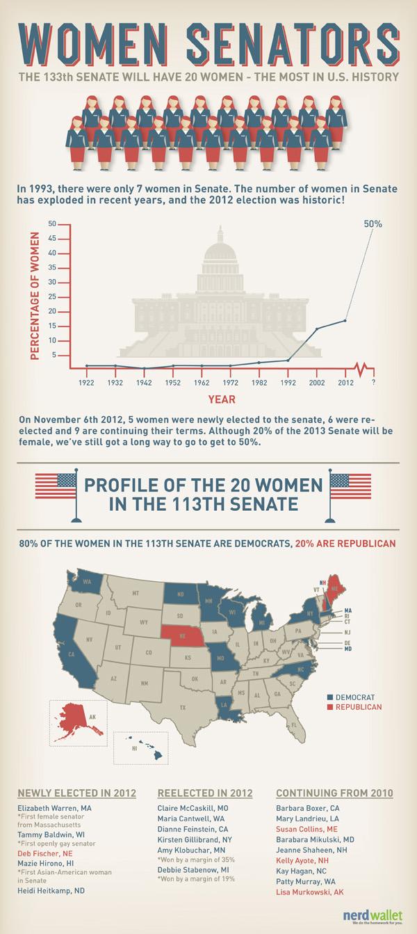 women-senators_509c5bbcb723a
