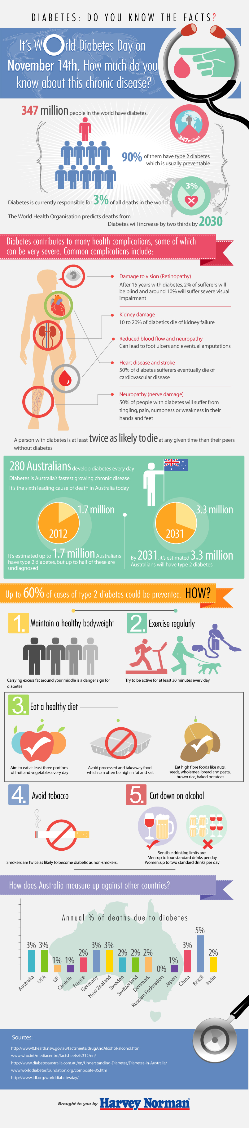 world-diabetes-day_50a195f7977cb