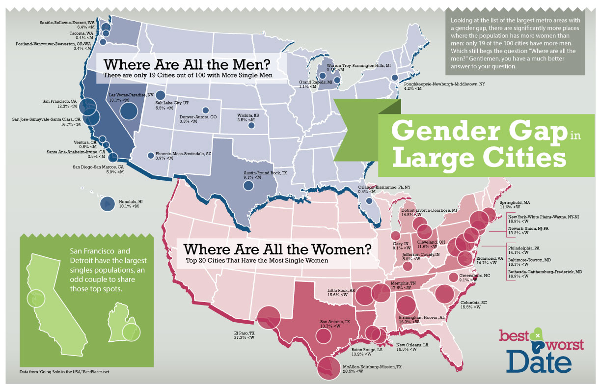 gender-gap-in-large-us-cities_51881bbe92542