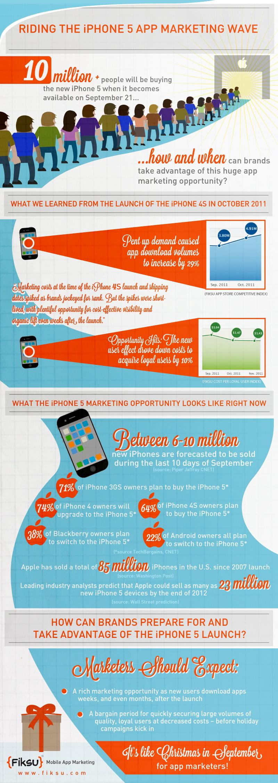 riding-the-iphone-5-app-marketing-wave_504f7ef61f94f