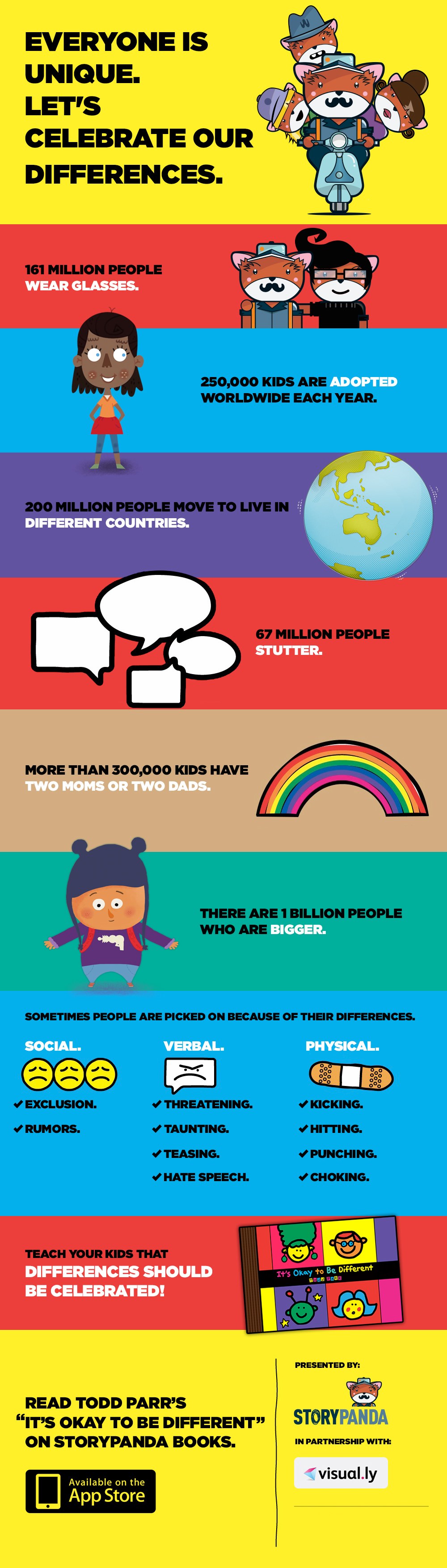 stop-bullying-celebrate-differences_518156130b5e4