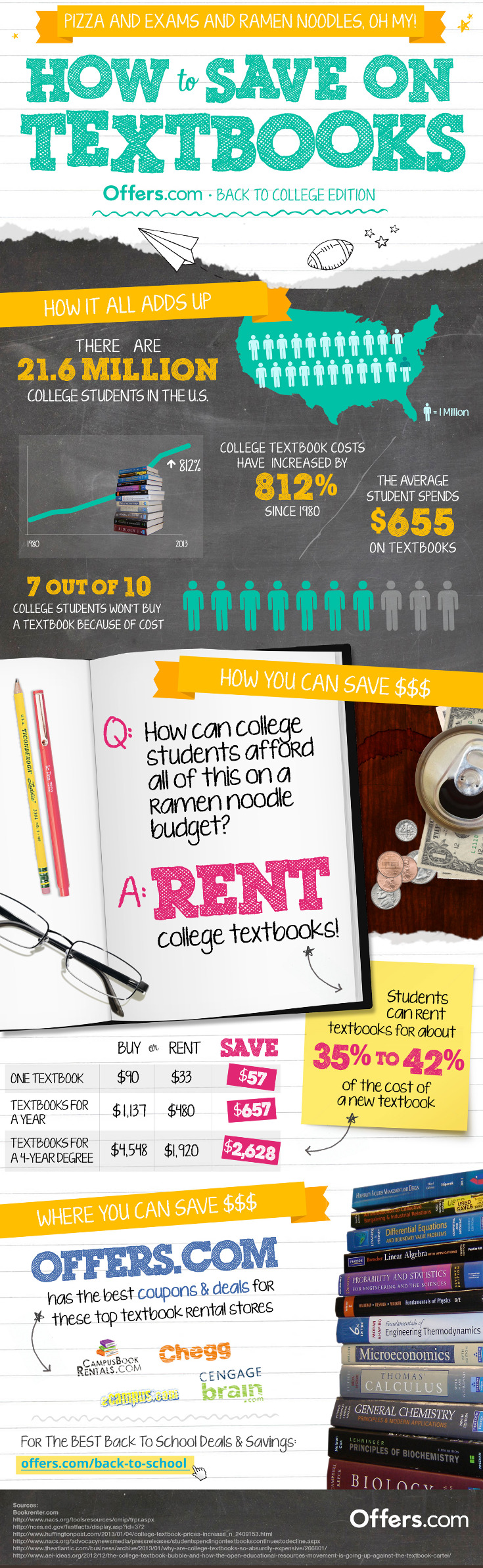 how-to-save-on-textbooks_52162c2b6e7a3