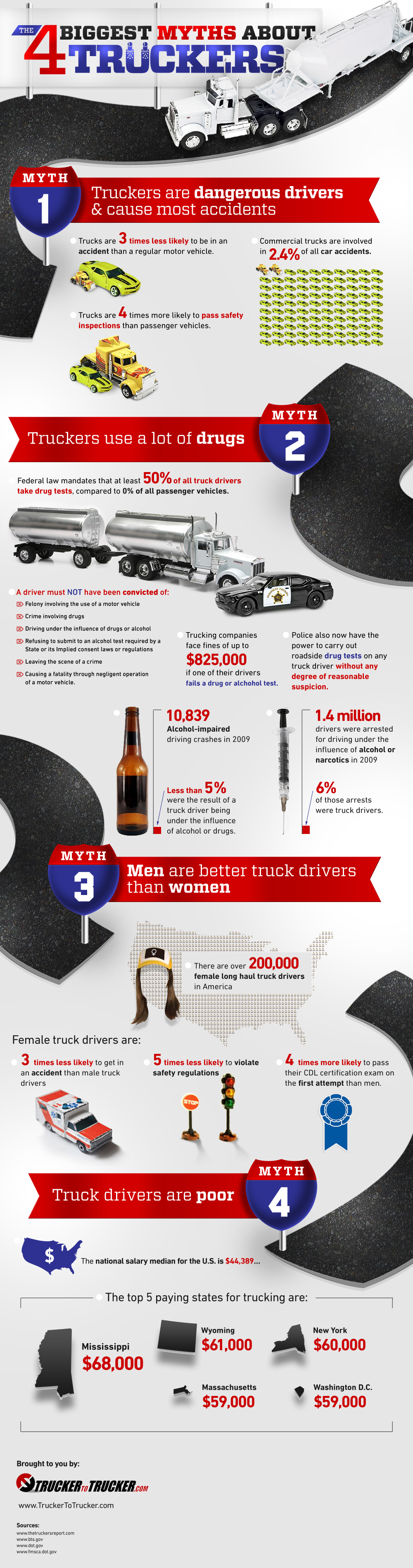 the-four-biggest-myths-about-truckers_51e9a545094ca