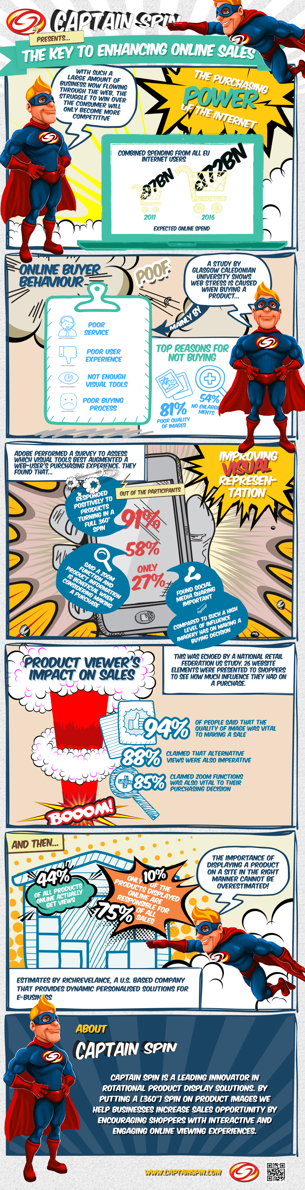 the-key-to-enhancing-online-sales_52167a7950a72