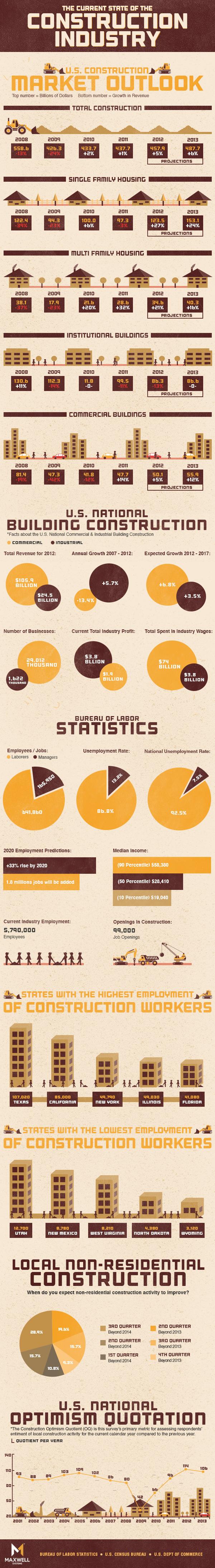 WebpageFX_Infographics_V3b