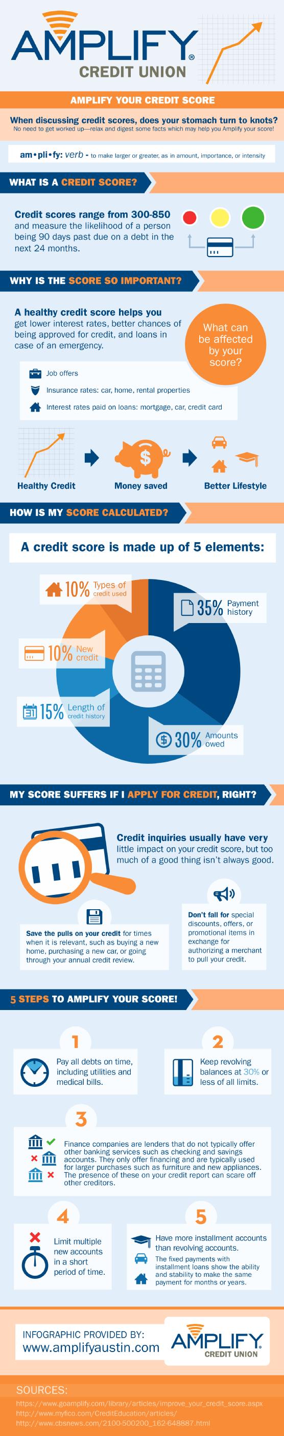 amplify-credit-union_521587191d1cf