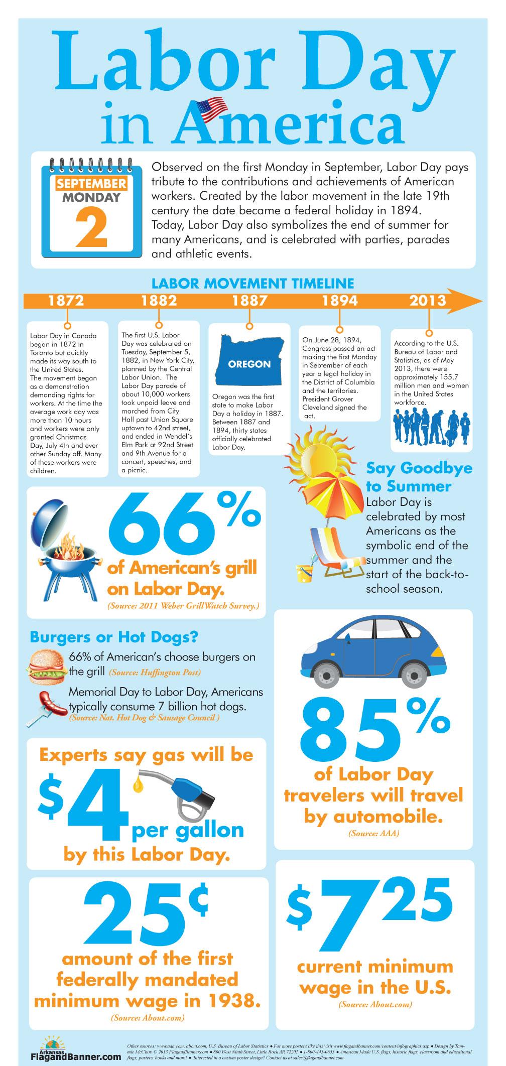 labor-day-in-america_5213d0c48107e