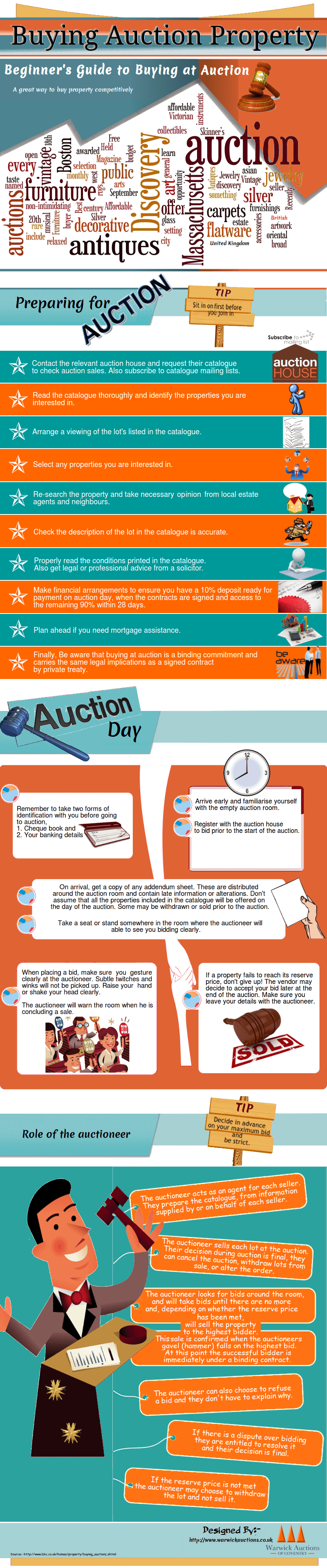 tips-to-buy-a-property-at-auction--beginners-guide_521375358efd4