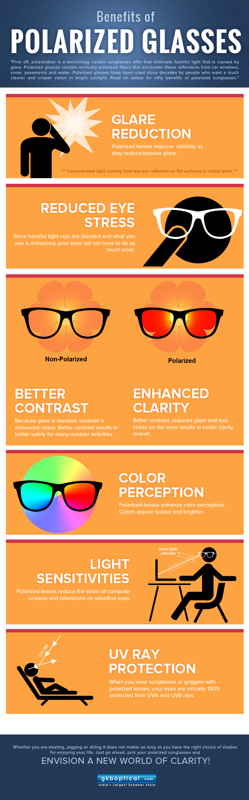 benefits-of-polarized-sunglasses_51e4de53141cb