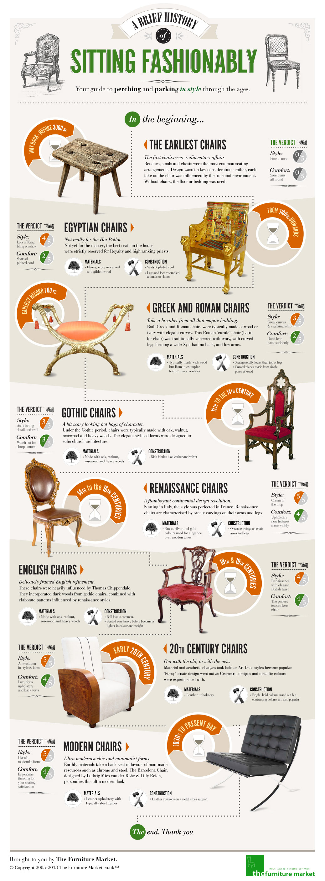 brief-history-of-sitting-fashionably