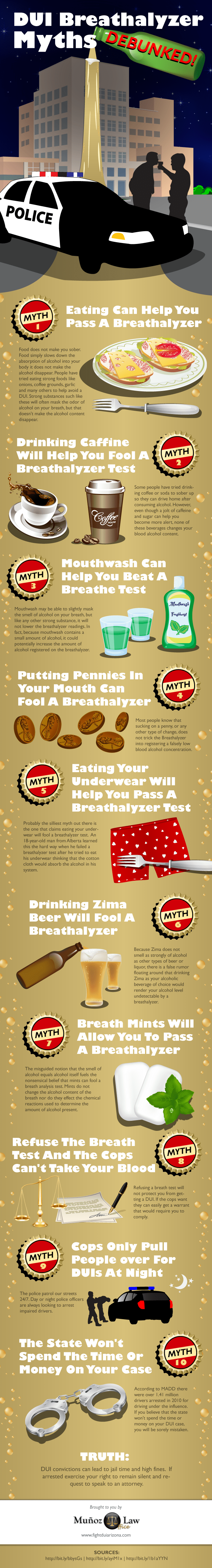 dui-breathalyzer-myths-debunked_51e831a240599