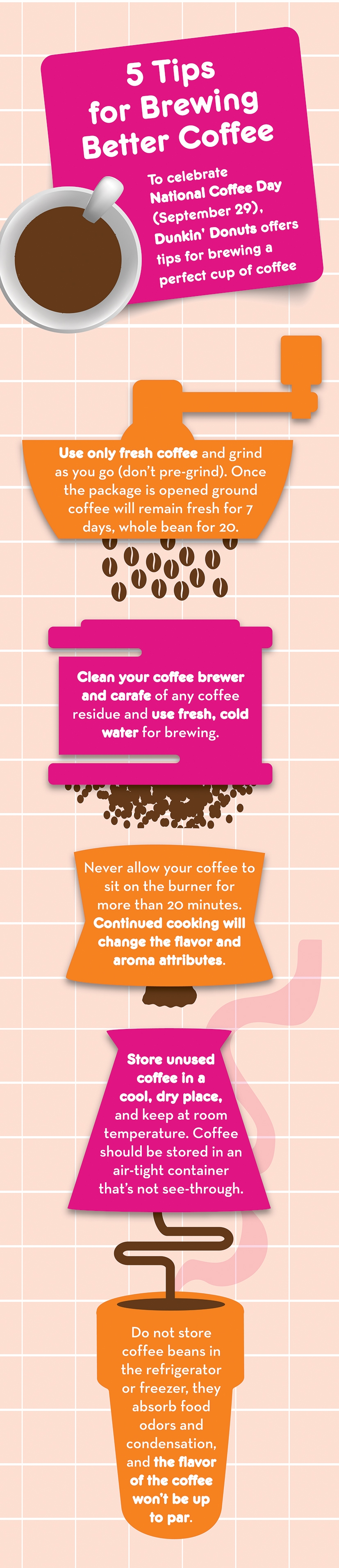 dunkin-donuts-5-tips-for-brewing-better-coffee_5065ca4327840