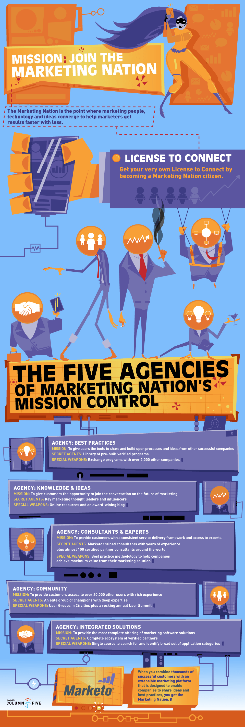mission-join-the-marketing-nation_508b05744a6fb