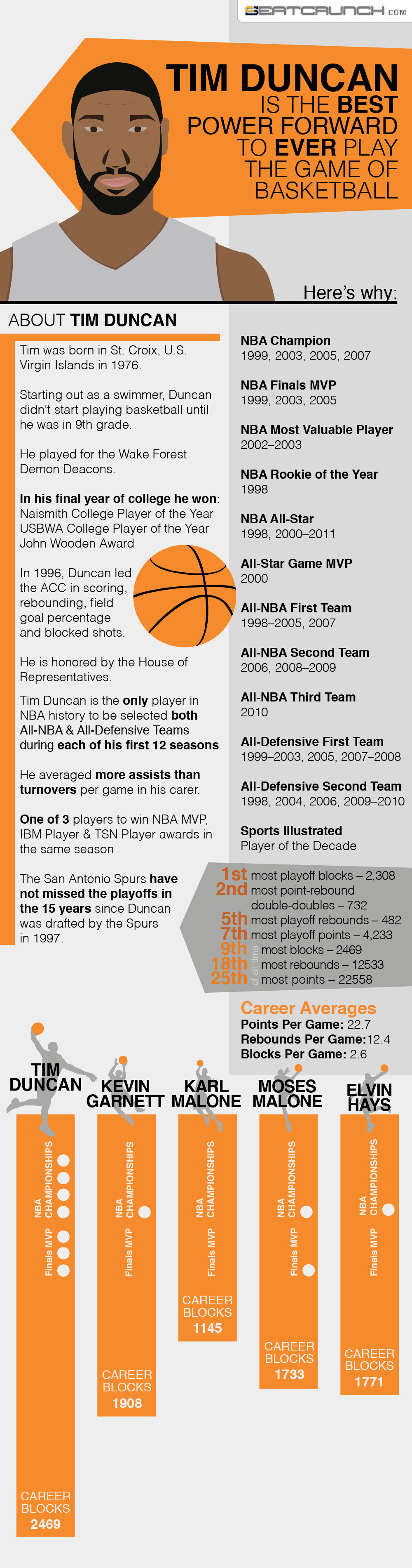 the-best-power-forward-of-all-time_506c76fb24a70