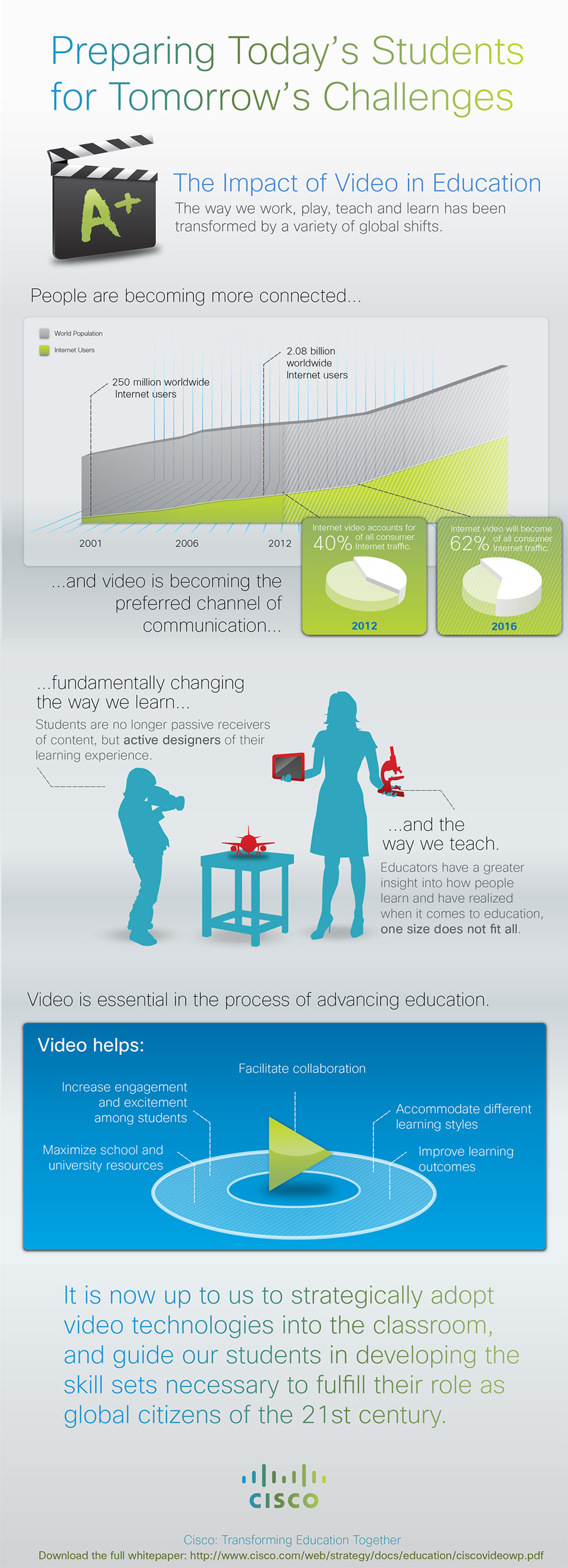 the-impact-of-video-in-education_506dd1421b91c