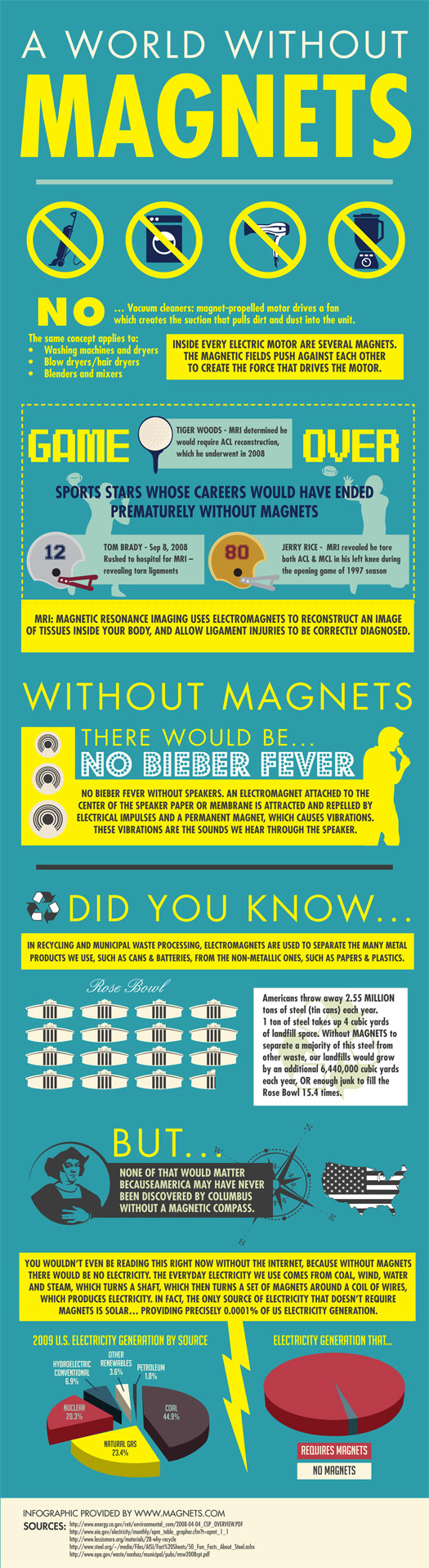 the-world-without-magnets_5065e9735079d