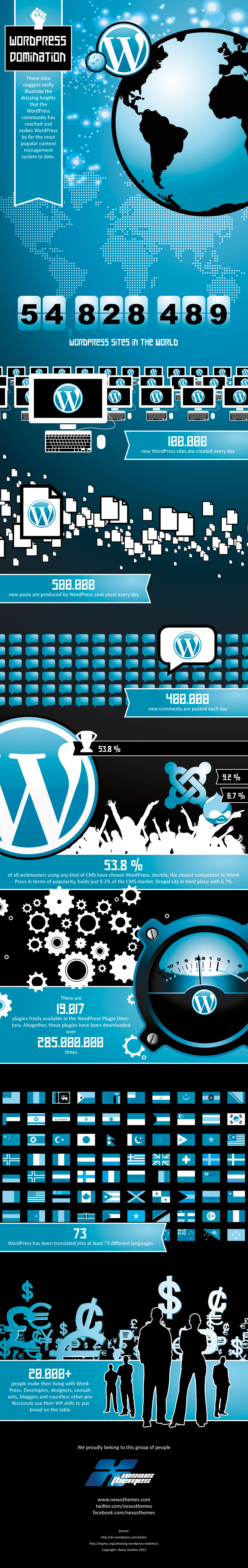 wordpress-domination_506e5d5791368