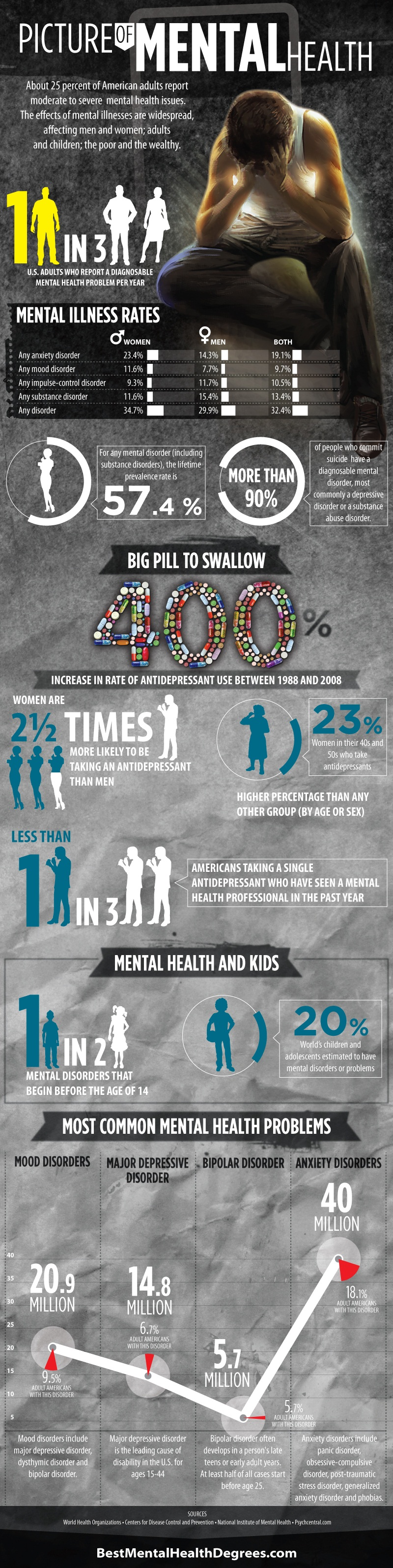 picture-of-mental-health_504f58bcbc18f