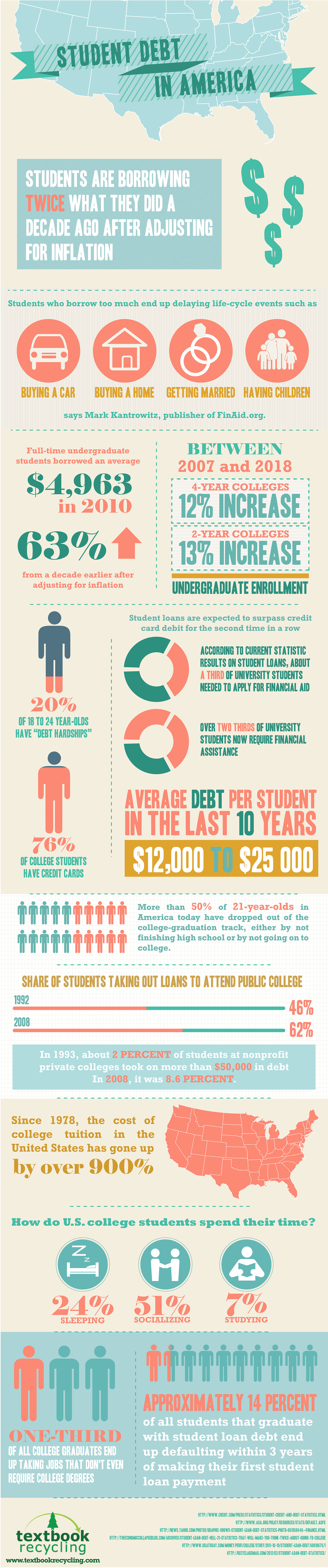 student-debt-in-america_5047e1f62cfab