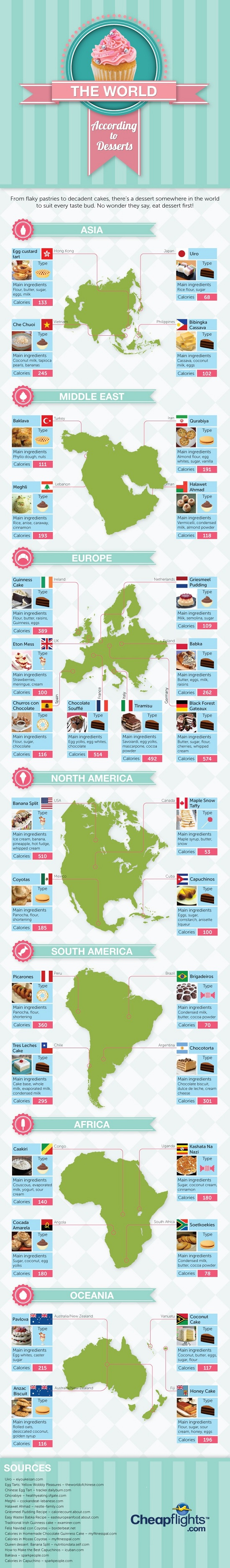 the-world-according-to-desserts-infographic_52668eb493ca3