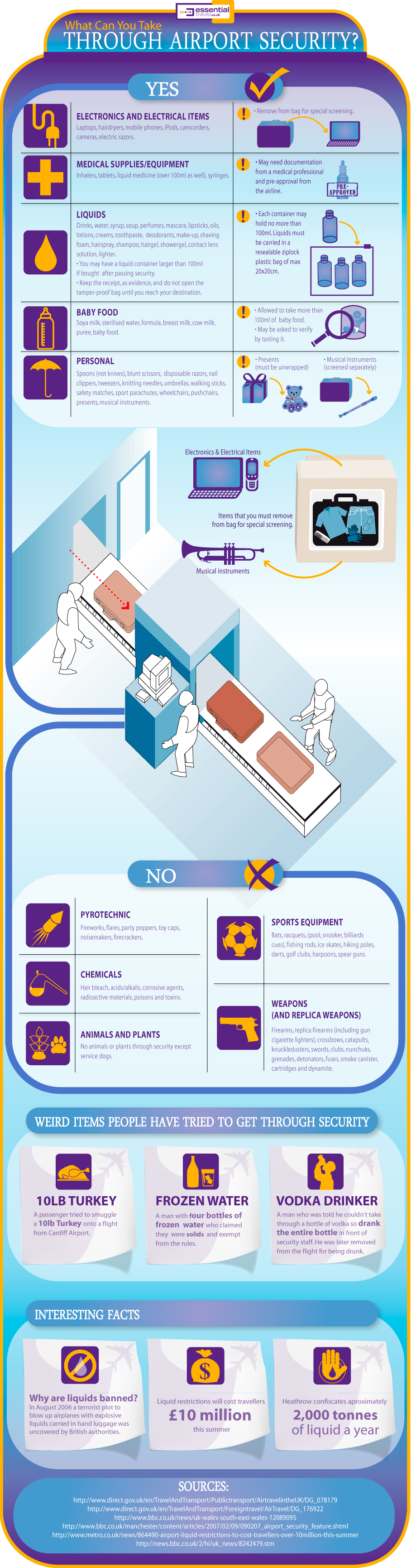 AirportSecurityinfographic_4ffdeafdc8b57