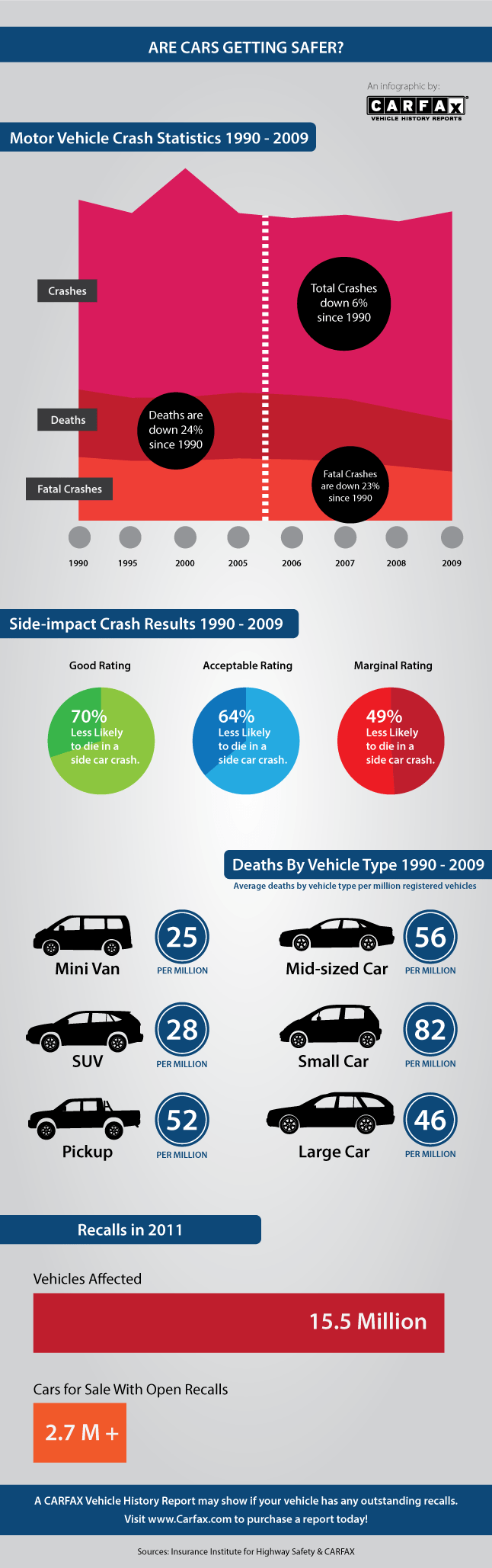 are-cars-getting-safer_50411d90e68ce