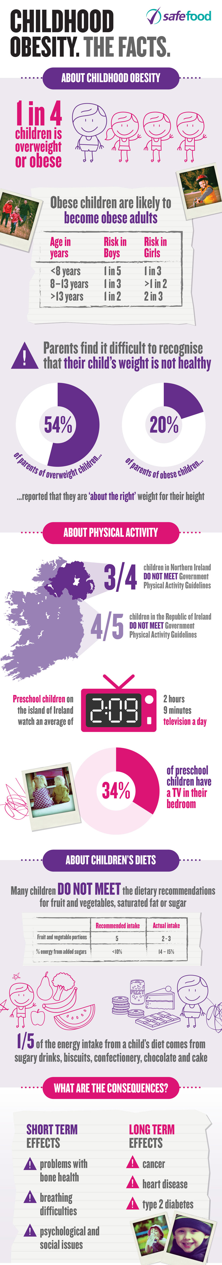 childhood-obesity-the-facts_526547b7e6233