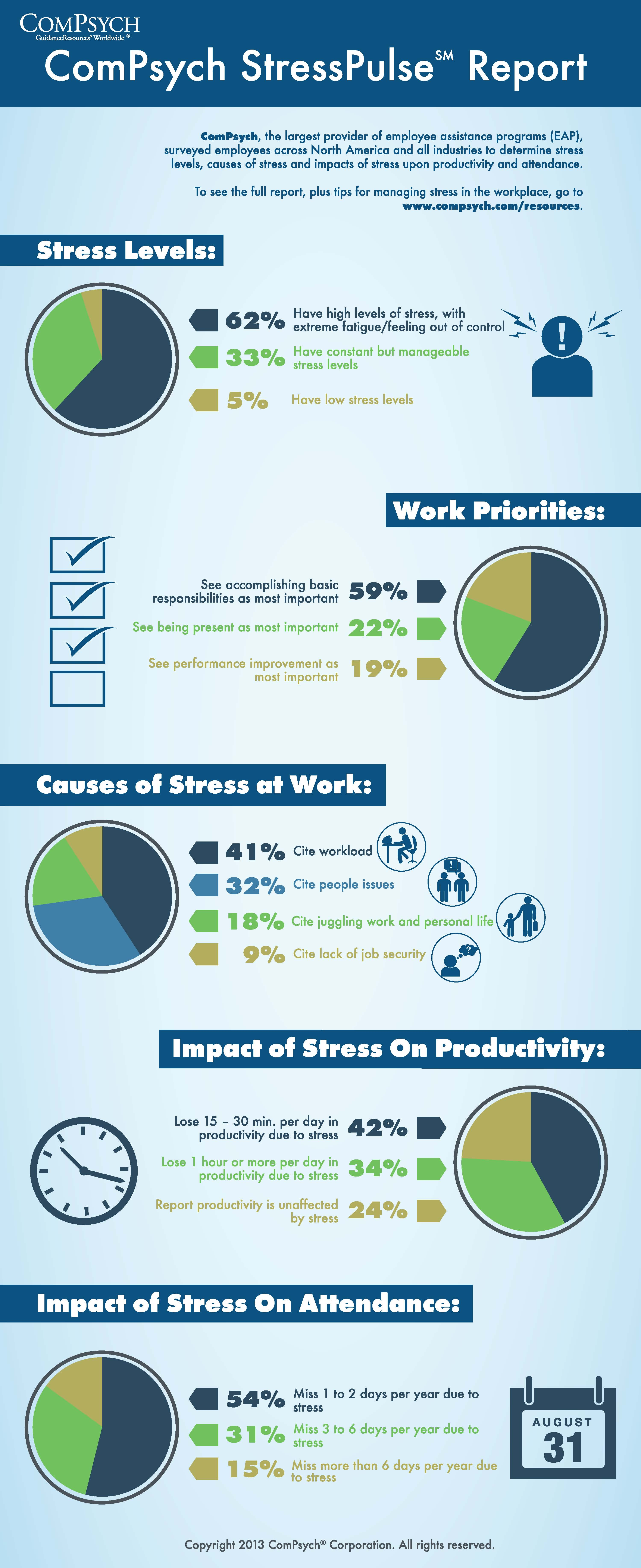 compsych-stresspulse-survey_52657fa8437f4