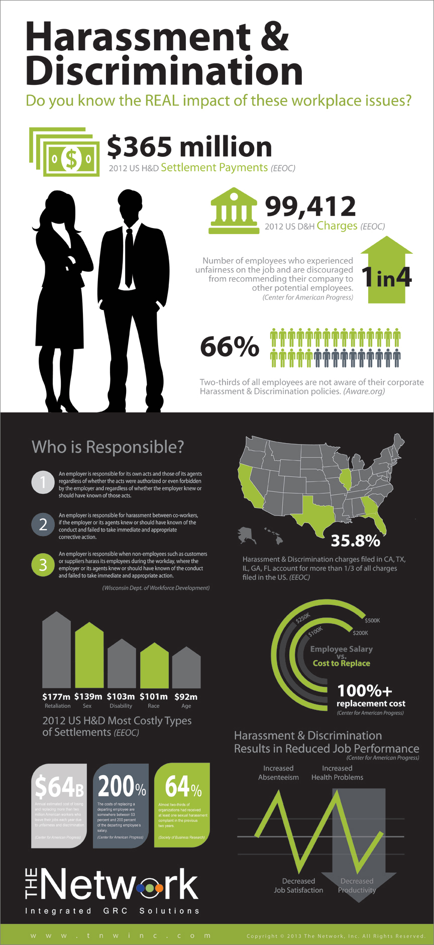 harassment--discrimination-the-real-impact-on-the-workplace_526593bc0fe4d
