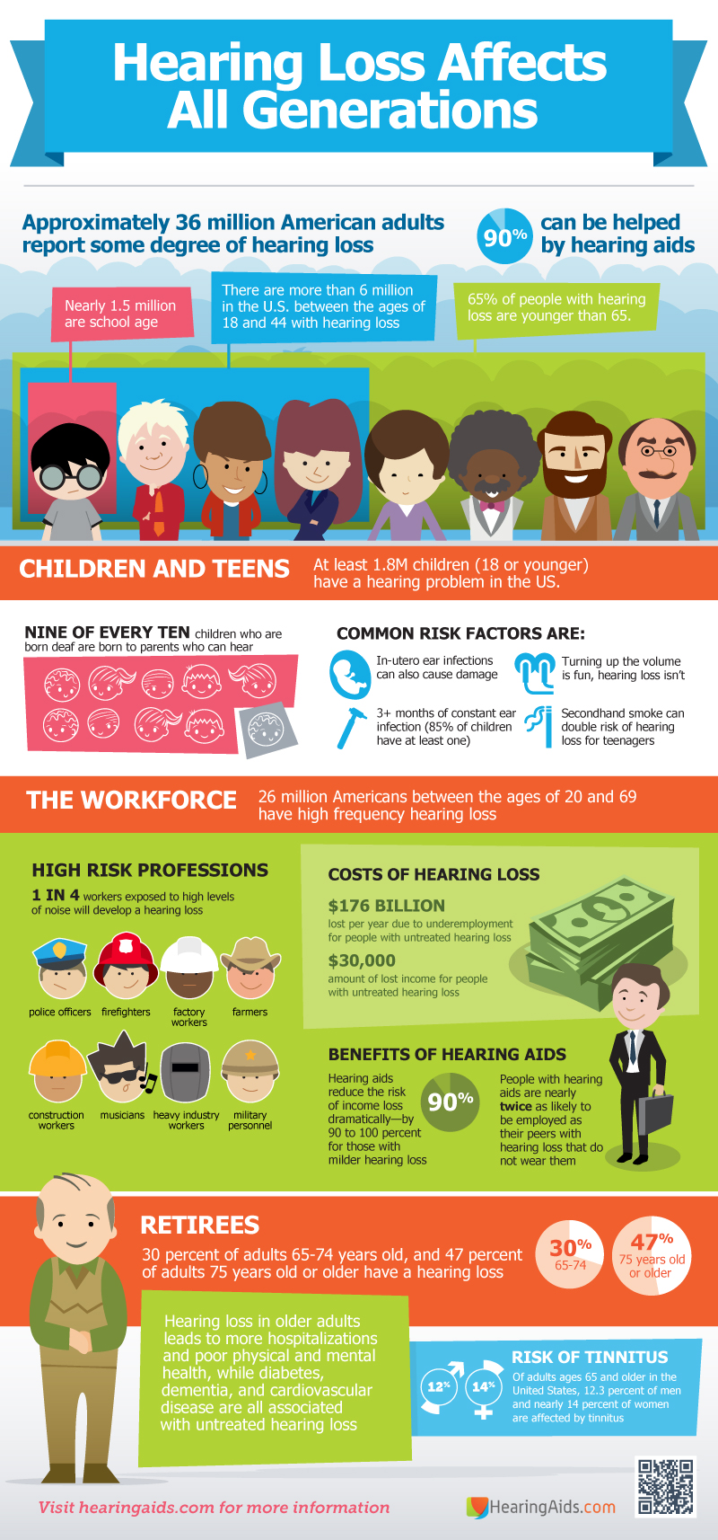 hearing-loss-affects-all-generations_5265931601fa9