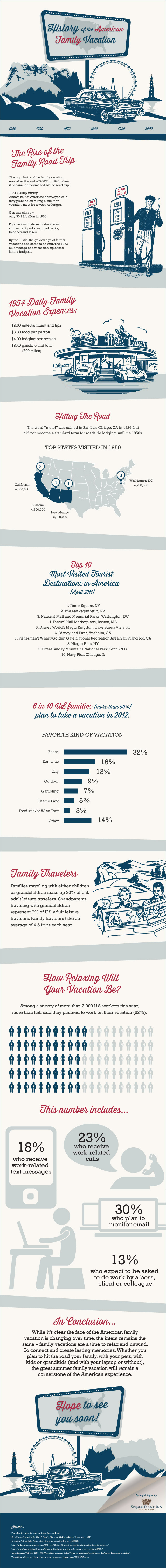 history-of-the-american-family-vacation_5047b35eead8b