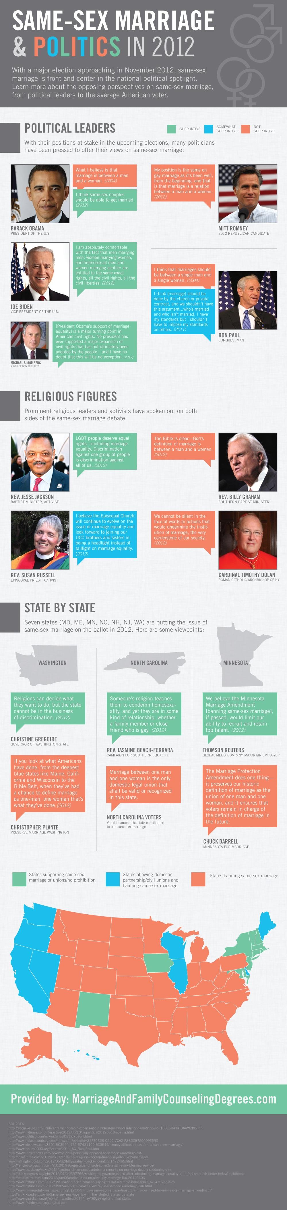 samesex-marriage-and-politics-in-2012_504618b31c0f7