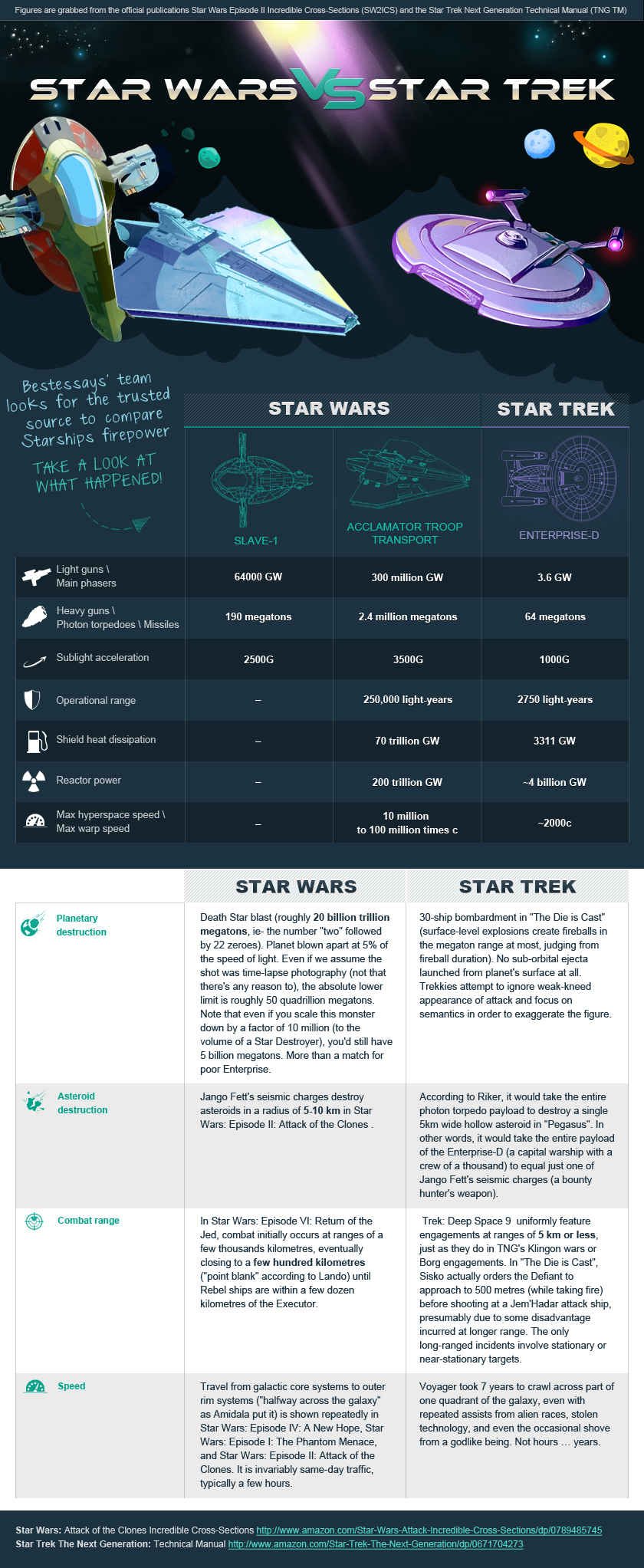 star-wars-vs-star-trek-official-facts_5034d70a9977f