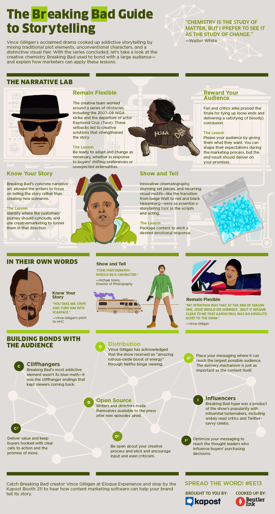 the-breaking-bad-guide-to-storytelling_52653991524bf