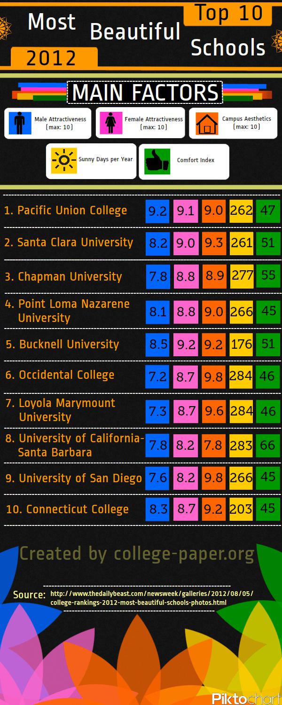 top-10-most-beautiful-schools-2012_50425d6391b30