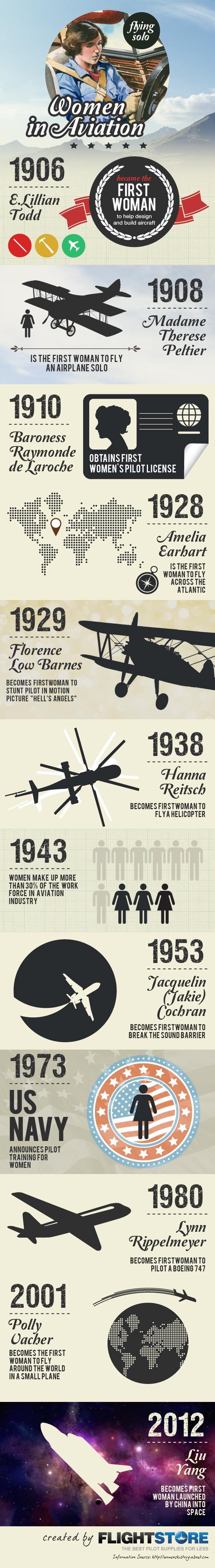 women-in-aviation-history_52644985b8c5c