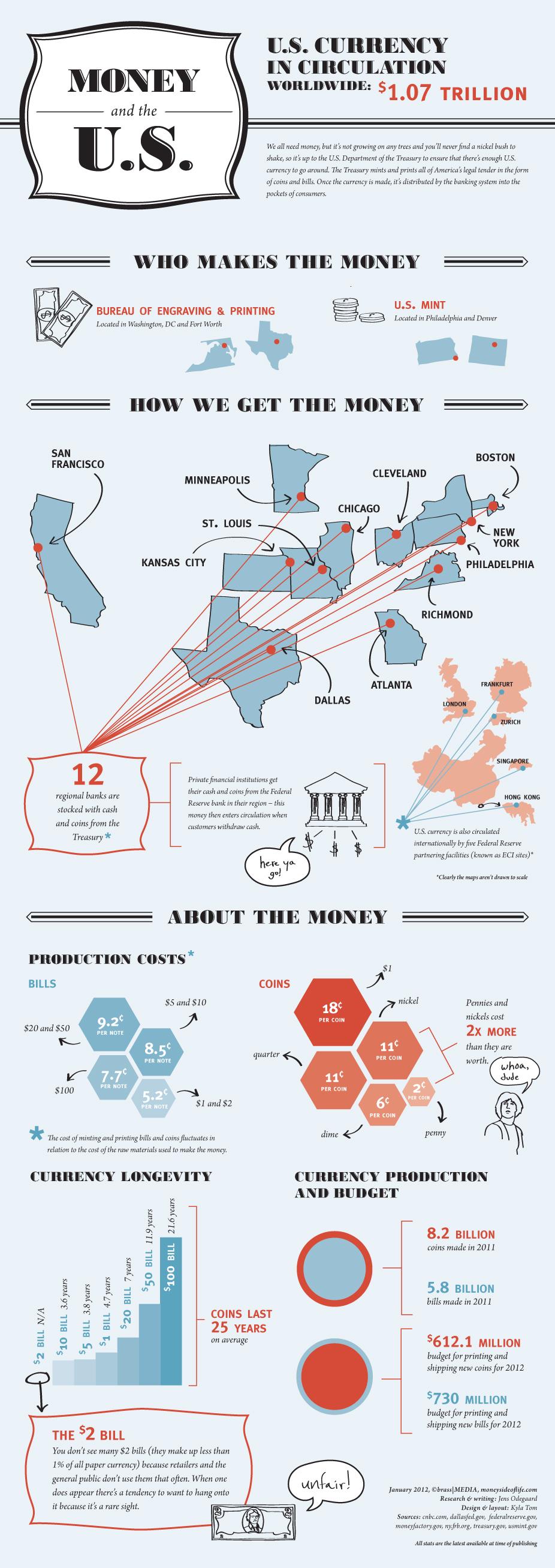 oil_infograph