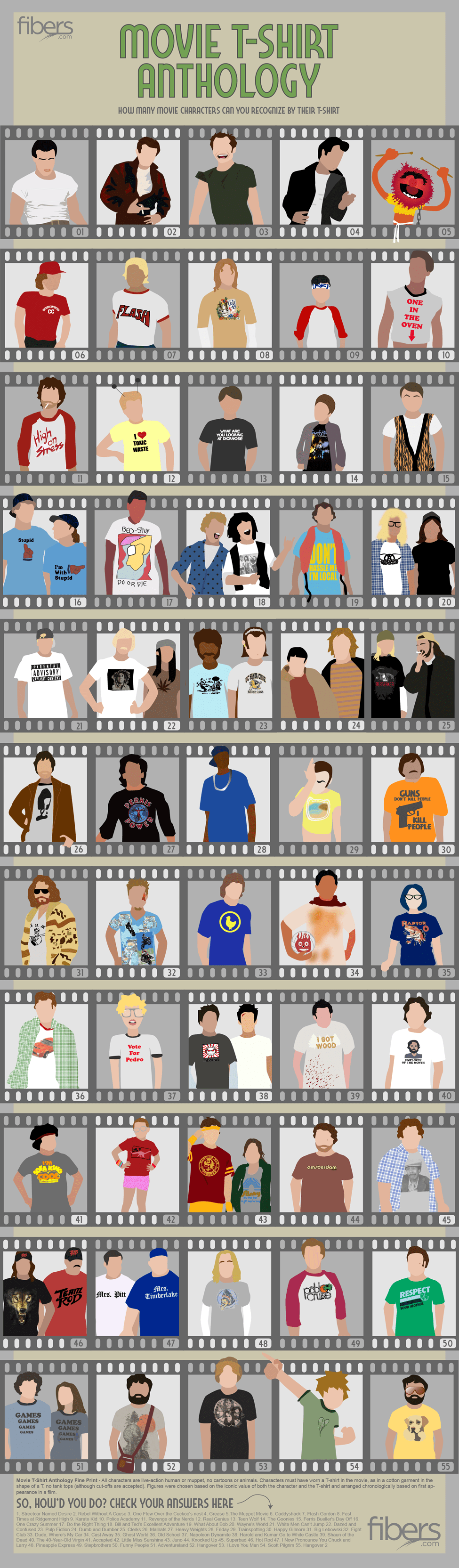 MovieTShirtAnthology_4ffc7a9685663
