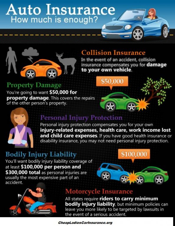 atlanta-auto-insurance--save-up-to-50-or-more-on-your-auto-insurance-in-atlanta_5258639bf297f
