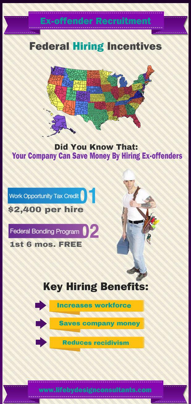 exoffender-recruitment_525e3e6c3d386