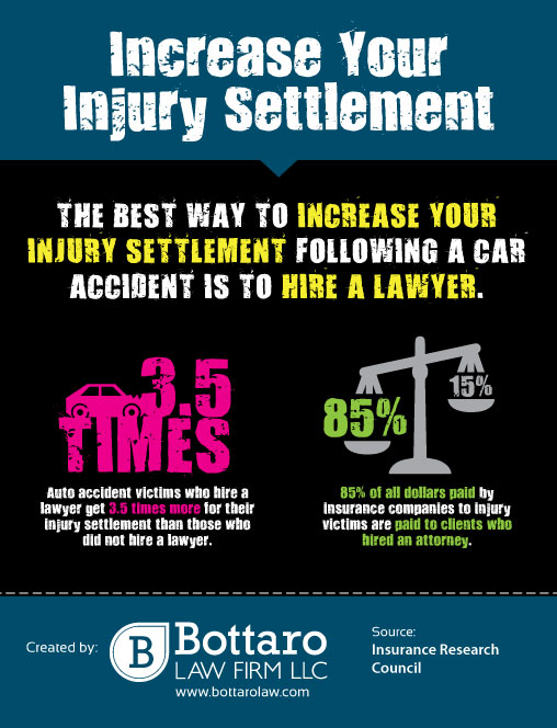 increase-your-injury-settlement_526071ca3cc9c