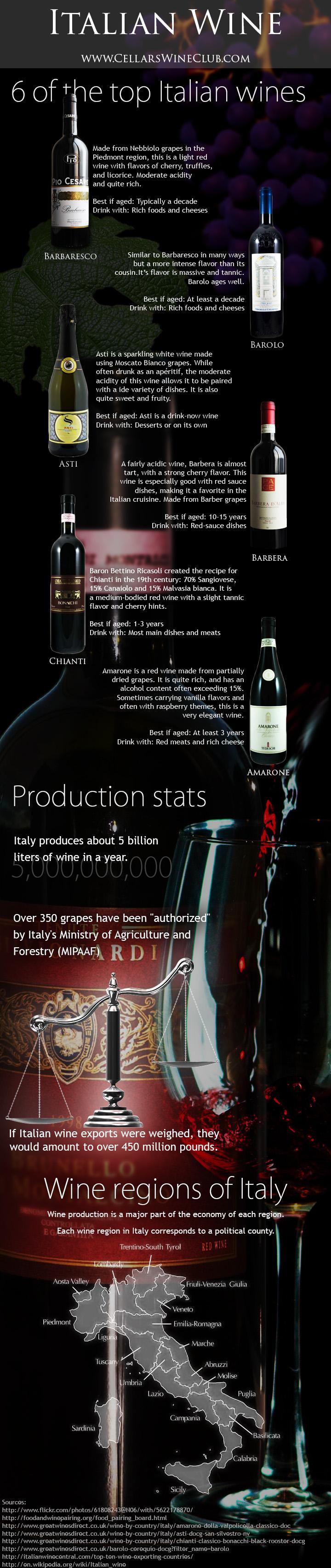 italian-wine_52607955171d4