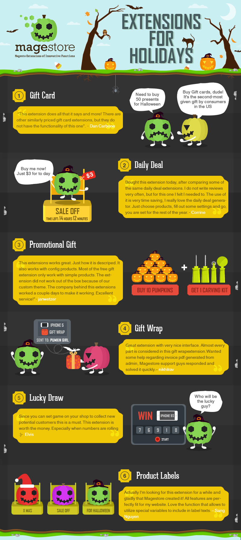 top-6-magento-extensions-to-help-boost-holiday-sales-infographic_525e0a79a03e1