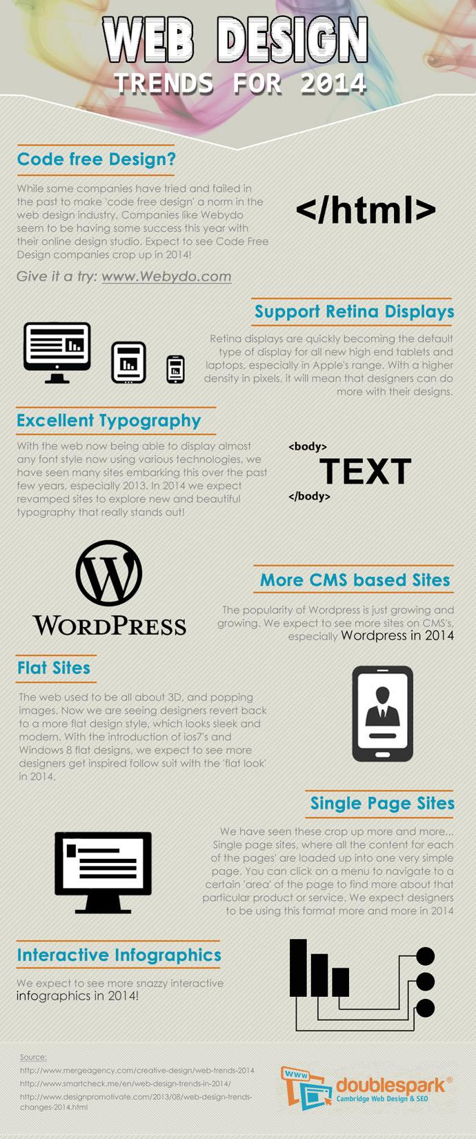 web-design-trends-for-2014_52608d1de0b45