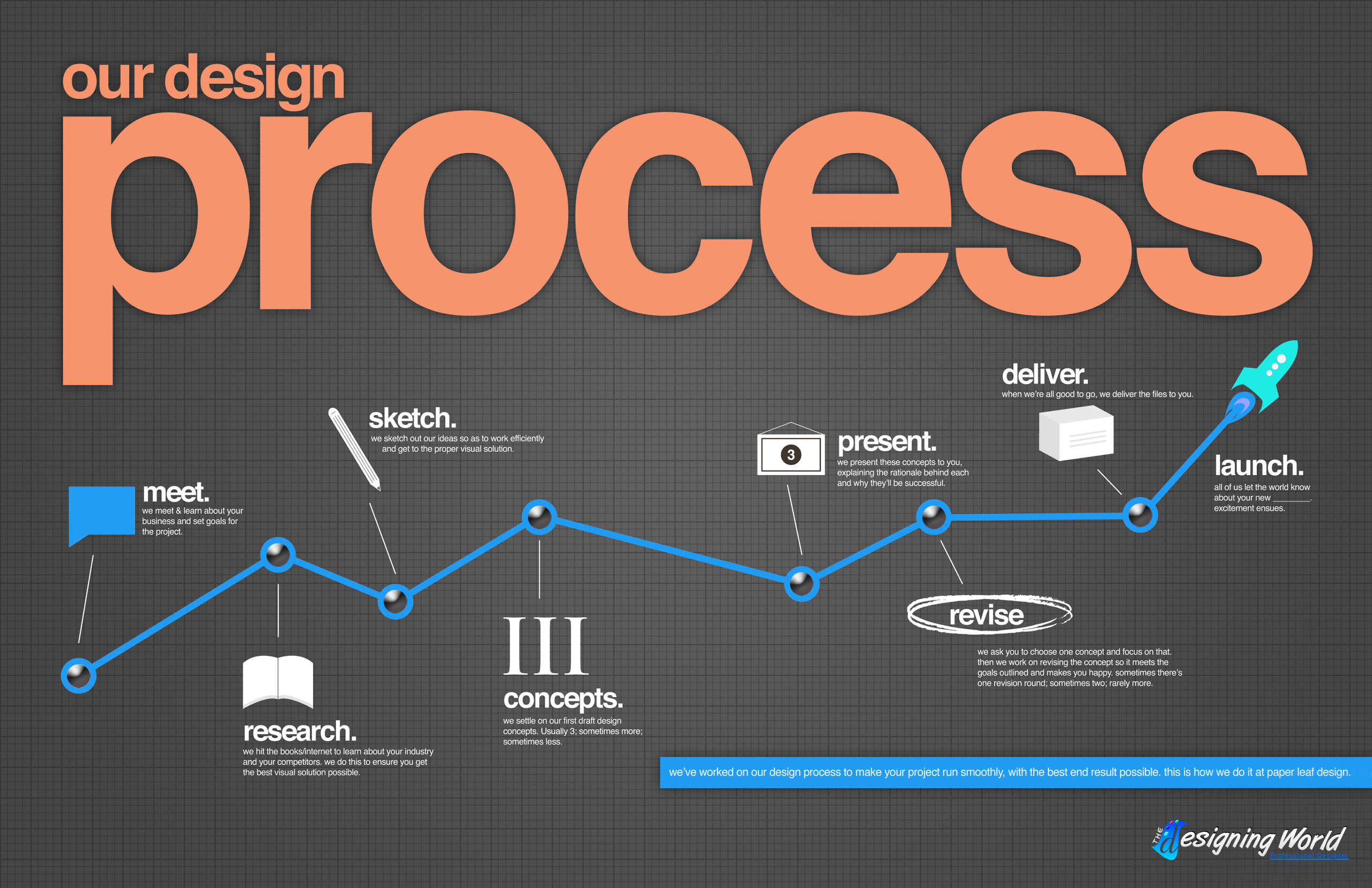 web-designing-process_525e3befc005b